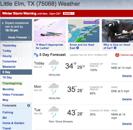 Weather Alert 11242013